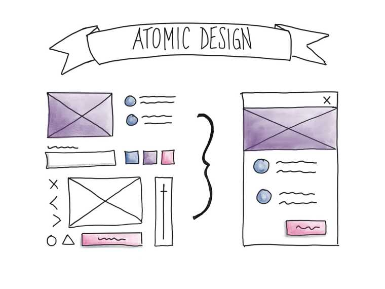 Atomic design diagram