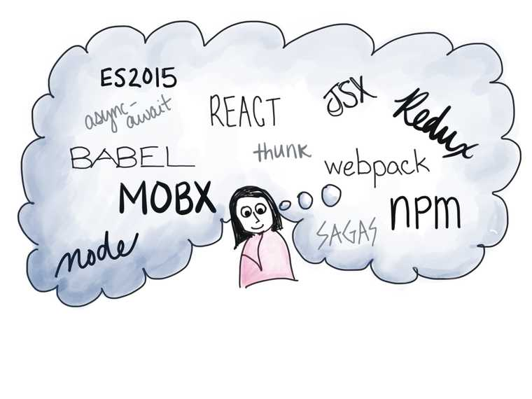 React ecosystem thought bubble